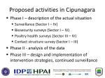 proposed activities in cipunagara
