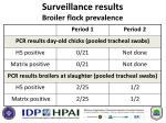 surveillance results broiler flock prevalence