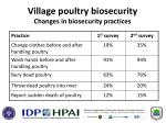 village poultry biosecurity changes in biosecurity practices