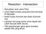 resection intersection