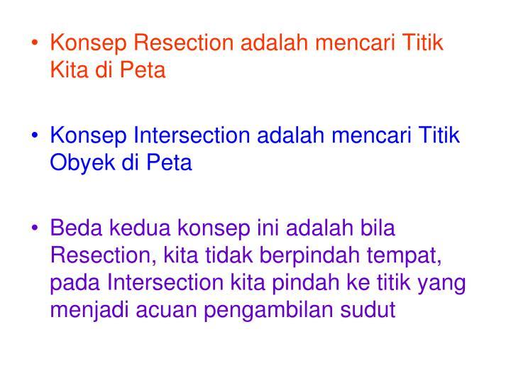 Konsep Resection adalah mencari Titik Kita di Peta