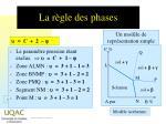 la r gle des phases1