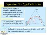 s paration pb ag l aide de zn1