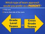 which type of team approach would you prefer as a parent