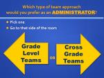 which type of team approach would you prefer as an administrator
