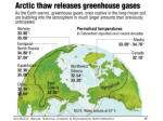 permafrost releasing ch4