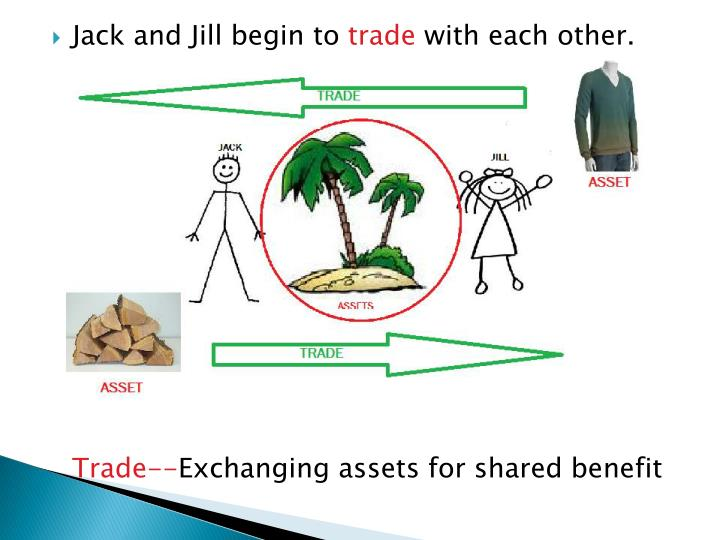 Jack and Jill begin to
