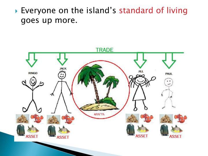 Everyone on the island's
