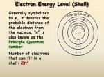 electron energy level shell