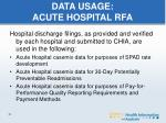 data usage acute hospital rfa