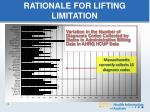 rationale for lifting limitation2