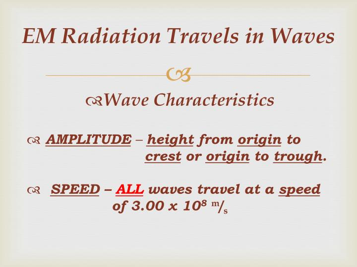 EM Radiation Travels in Waves