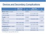 devices and secondary complications2