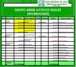 grupo 40000 activos reales inversiones
