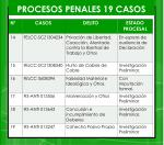 procesos penales 19 casos2