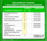 reglamentos vigentes y documentos normativos existentes