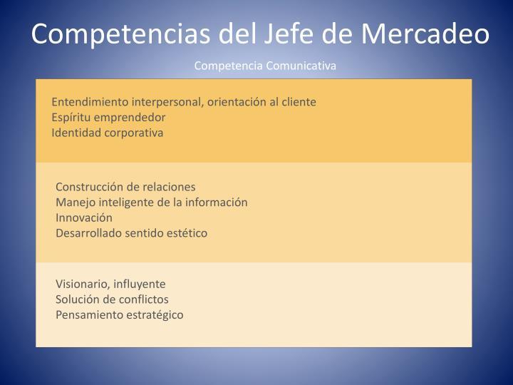 Competencias del Jefe de Mercadeo