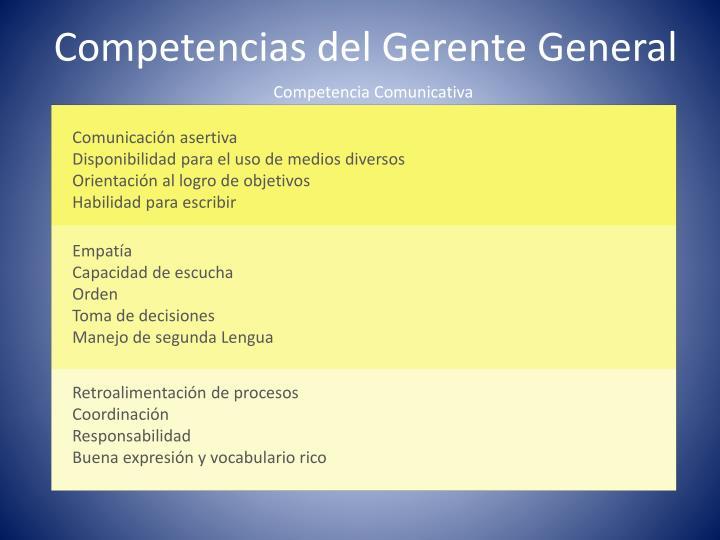 Competencias del Gerente General