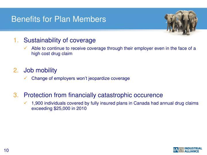 Benefits for Plan Members