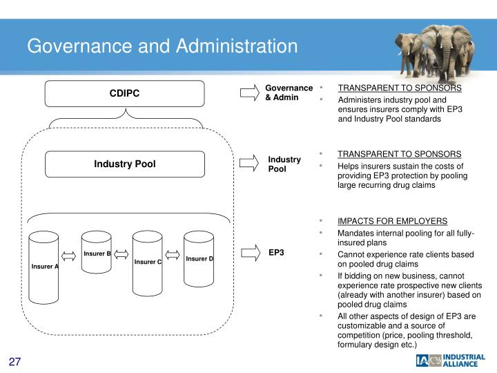 Governance and Administration