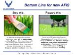 bottom line for new afis