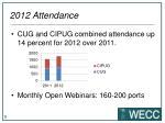 2012 attendance