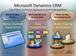 microsoft dynamics crm core pillars successful deployment and implementation