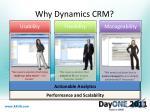 why dynamics crm