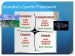snowden s cynefin framework