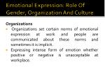 emotional expression role of gender organization and culture3