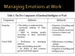 managing emotions at work4