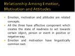 relationship among emotion motivation and attitudes
