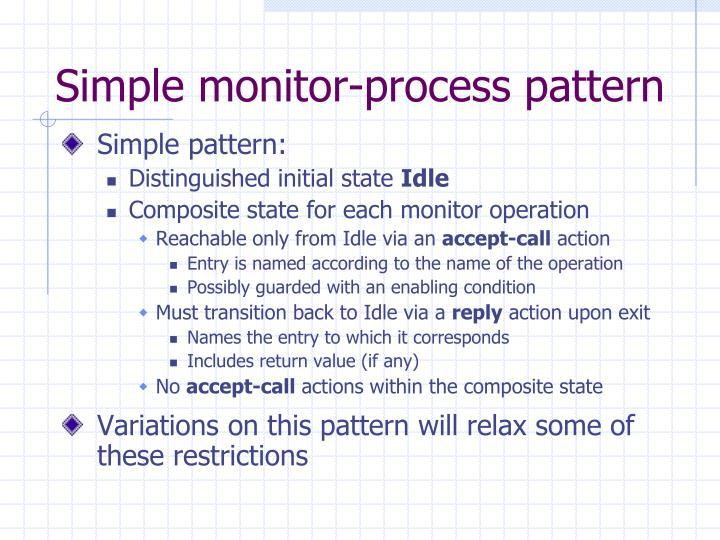 Simple monitor-process pattern