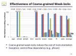 effectiveness of coarse grained weak locks4