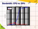 bandwidth cpu vs gpu