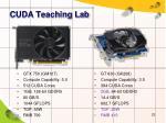 cuda teaching lab