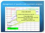 management of jaundice and treatment progress