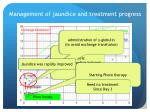management of jaundice and treatment progress1