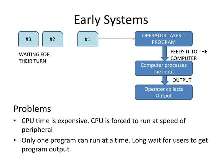 Early systems