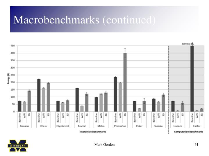 Macrobenchmarks (continued)