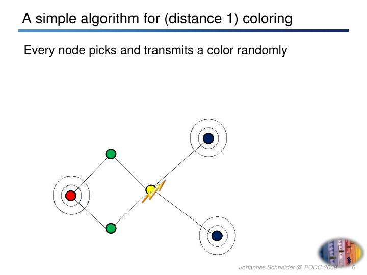 A simple algorithm for (distance 1) coloring