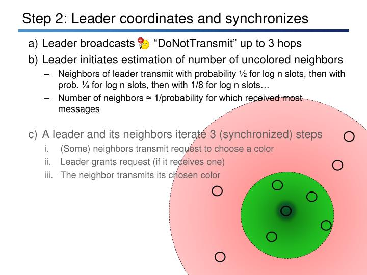 Step 2: Leader coordinates and synchronizes