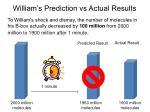 william s prediction vs actual results