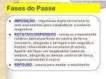fases do passe