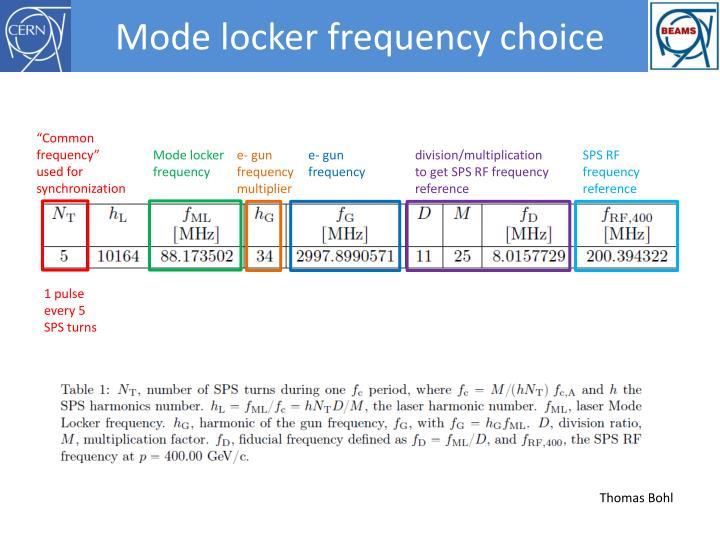 Mode locker f