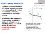 beam loading modulation