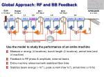 global approach rf and bb feedback