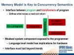 memory model is key to concurrency semantics