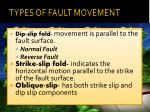 types of fault movement