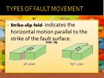 types of fault movement2
